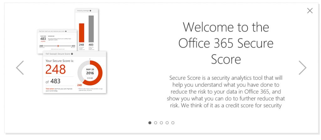Secure Score3