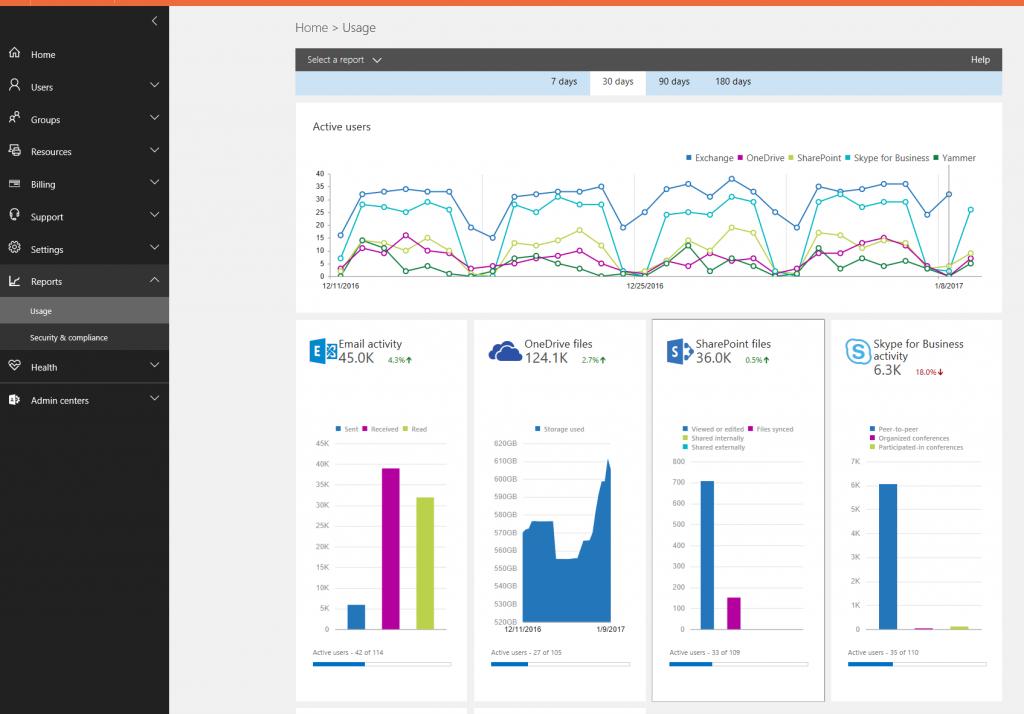 Office 365 Admin Center-3