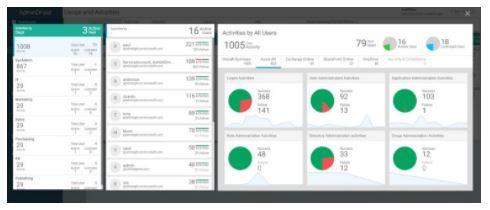 Mailbox Audit Tool -2